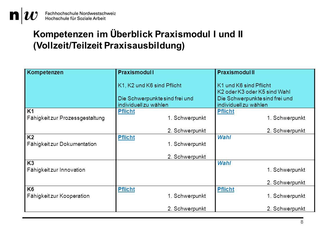9 Qualifikation in der VZ/TZ Praxisausbildung: Kompetenzbeurteilung Praxismodul I Praxismodul II Kurs 2 B Kurs 2 C 3 Kompetenzen 6 Schwerpunkte 3 Kompetenzen 6 Schwerpunkte Jeder Schwerpunkt wird einzeln bewertet, das ergibt 6 Noten.