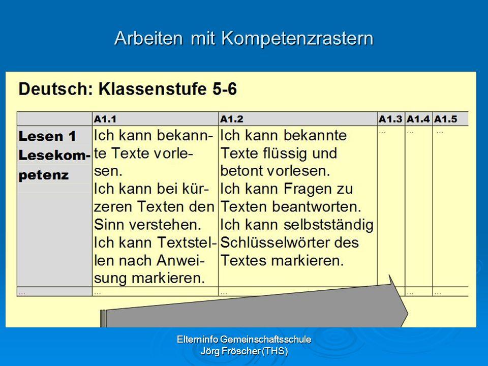 Elterninfo Gemeinschaftsschule Jörg Fröscher (THS) Arbeiten mit Kompetenzrastern