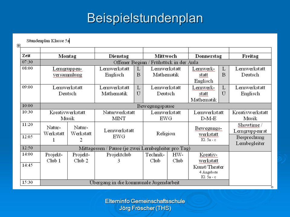 Beispielstundenplan