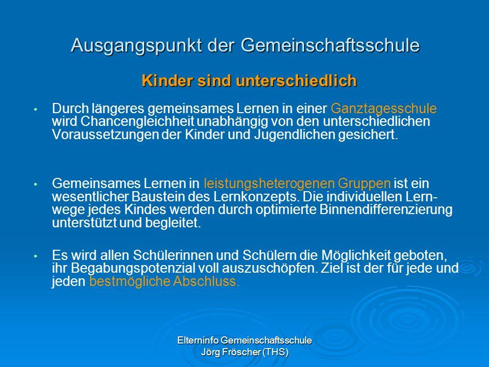 Elterninfo Gemeinschaftsschule Jörg Fröscher (THS) Wie wird an der Gemeinschaftsschule gelebt und gearbeitet .