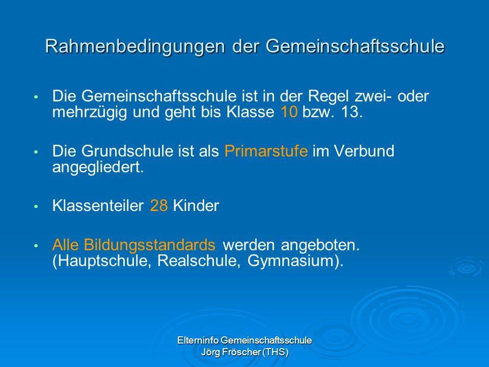 Elterninfo Gemeinschaftsschule Jörg Fröscher (THS)