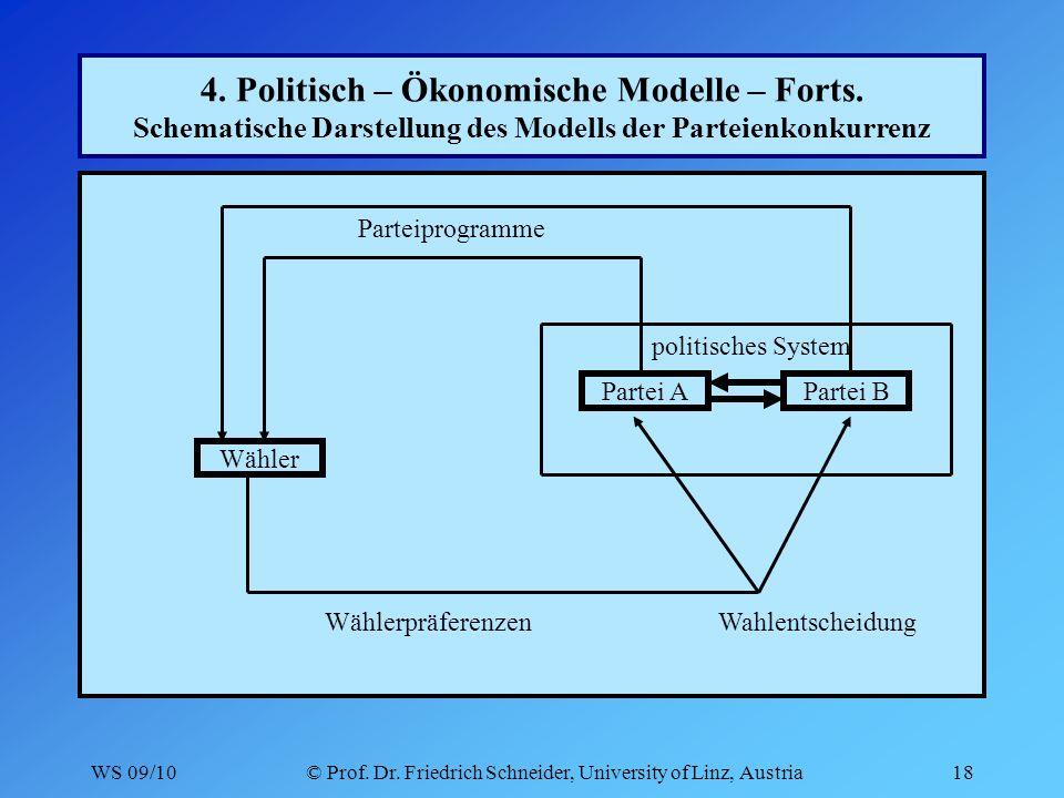WS 09/10© Prof. Dr. Friedrich Schneider, University of Linz, Austria18 4.
