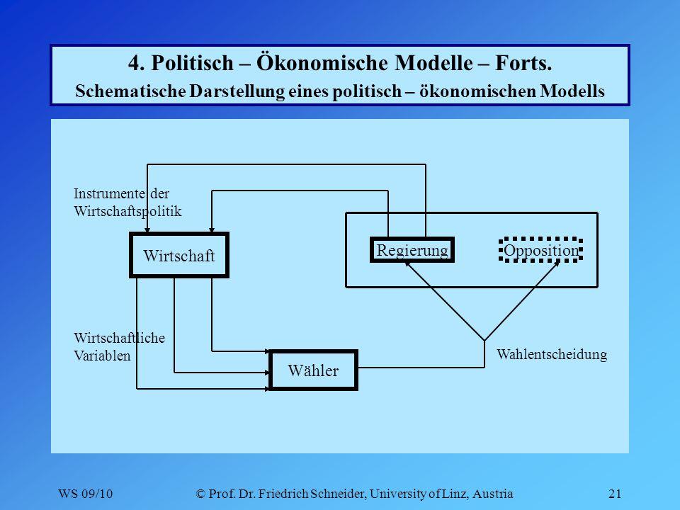 WS 09/10© Prof. Dr. Friedrich Schneider, University of Linz, Austria21 4.