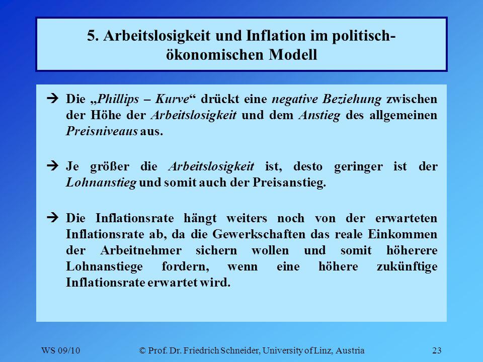 WS 09/10© Prof. Dr. Friedrich Schneider, University of Linz, Austria23 5.