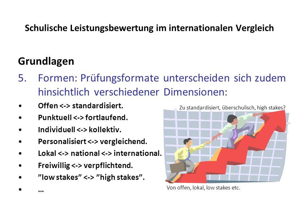 Schulische Leistungsbewertung im internationalen Vergleich Grundlagen 5.Formen: Prüfungsformate unterscheiden sich zudem hinsichtlich verschiedener Di