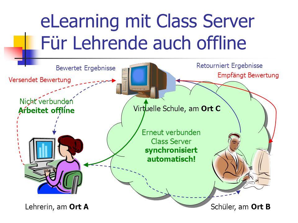 eLearning mit Class Server Für Lehrende auch offline Lehrerin, am Ort A Schüler, am Ort B Virtuelle Schule, am Ort C Bewertet Ergebnisse Retourniert E