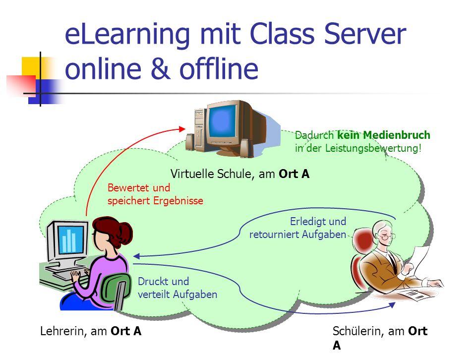 eLearning mit Class Server online & offline Lehrerin, am Ort A Virtuelle Schule, am Ort A Druckt und verteilt Aufgaben Erledigt und retourniert Aufgab