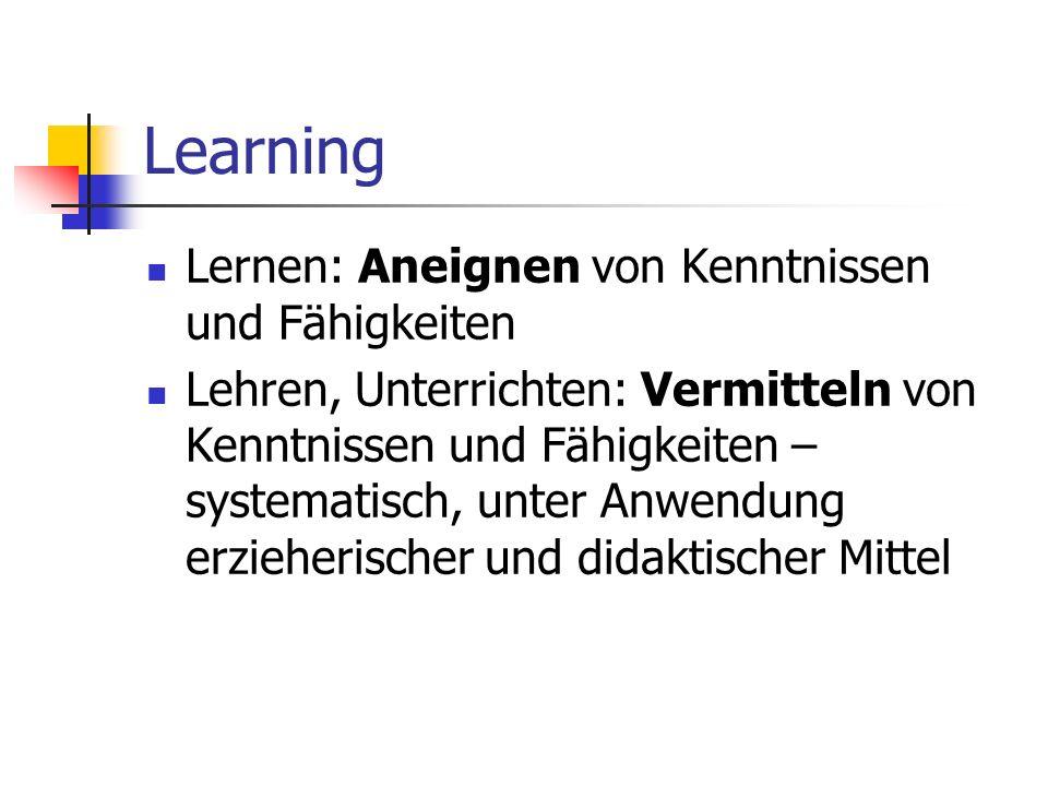 Learning Lernen: Aneignen von Kenntnissen und Fähigkeiten Lehren, Unterrichten: Vermitteln von Kenntnissen und Fähigkeiten – systematisch, unter Anwen