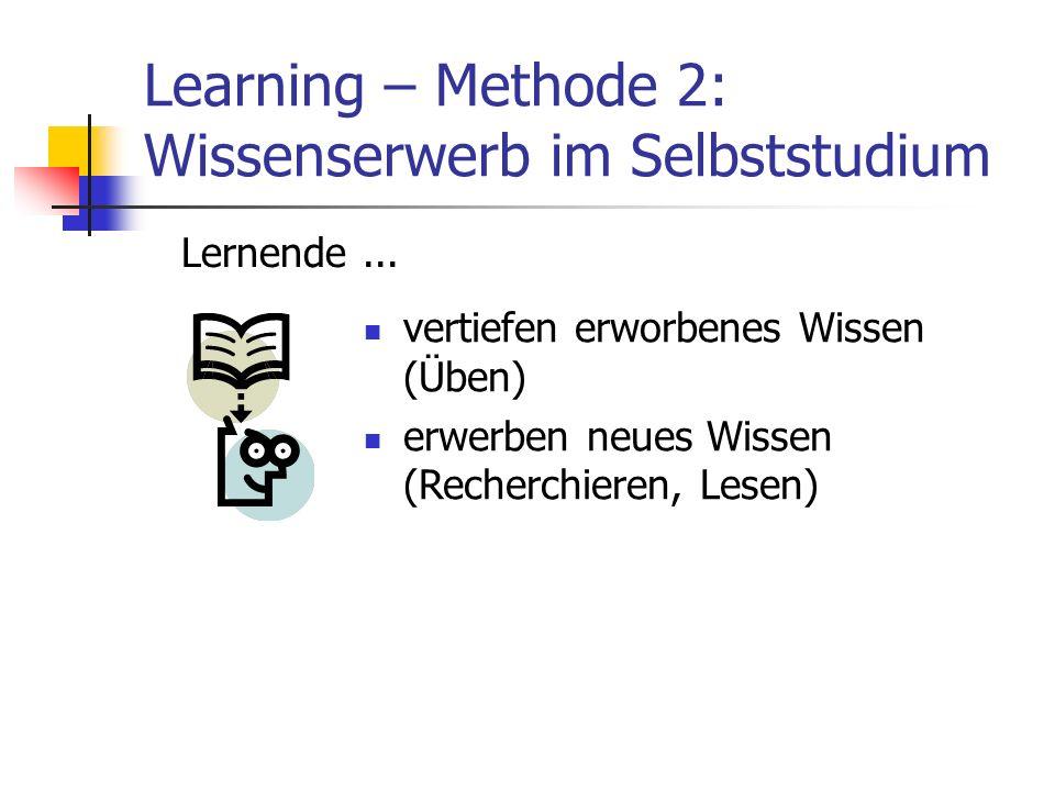 Learning – Methode 2: Wissenserwerb im Selbststudium Lernende... vertiefen erworbenes Wissen (Üben) erwerben neues Wissen (Recherchieren, Lesen)