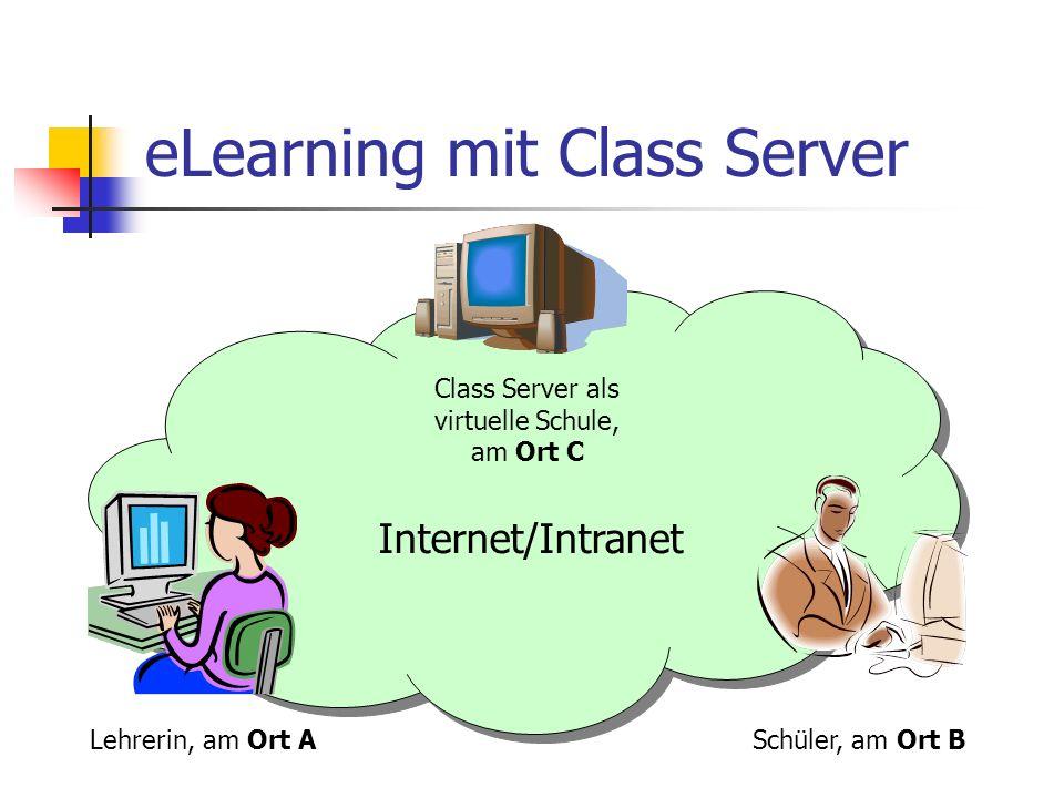 eLearning mit Class Server Lehrerin, am Ort A Schüler, am Ort B Virtuelle Schule, am Ort C Alle beteiligten Instanzen sind zeitlich und räumlich voneinander getrennt und arbeiten trotzdem gemeinsam (synchron/asynchron)
