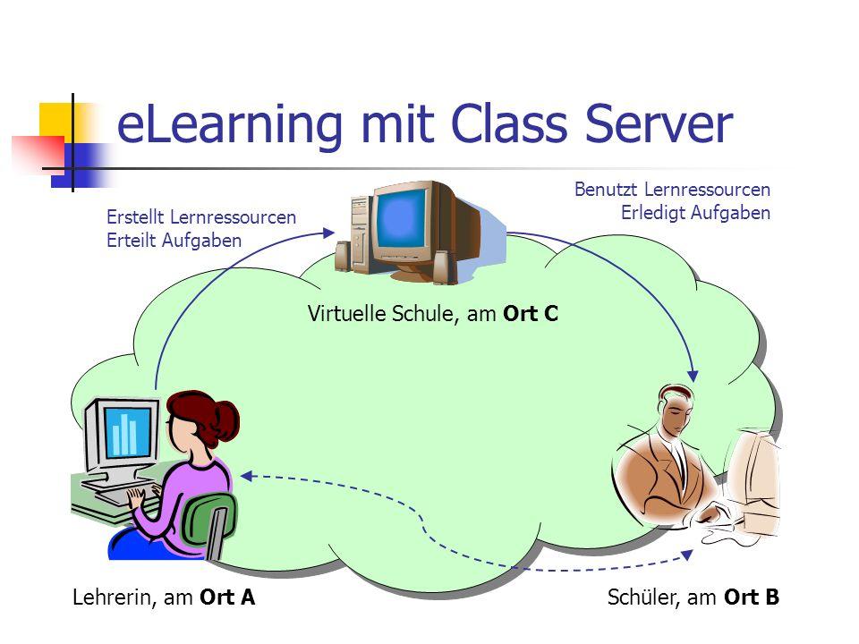 eLearning mit Class Server Lehrerin, am Ort A Schüler, am Ort B Virtuelle Schule, am Ort C Erstellt Lernressourcen Erteilt Aufgaben Benutzt Lernressou