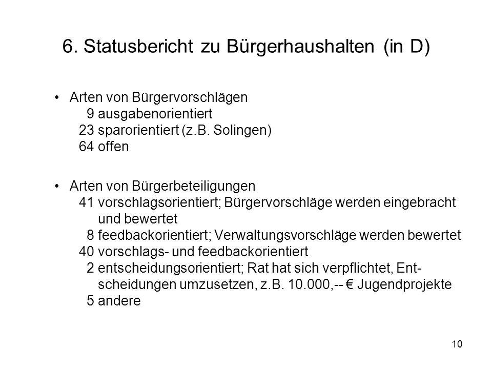 10 6. Statusbericht zu Bürgerhaushalten (in D) Arten von Bürgervorschlägen 9 ausgabenorientiert 23 sparorientiert (z.B. Solingen) 64 offen Arten von B