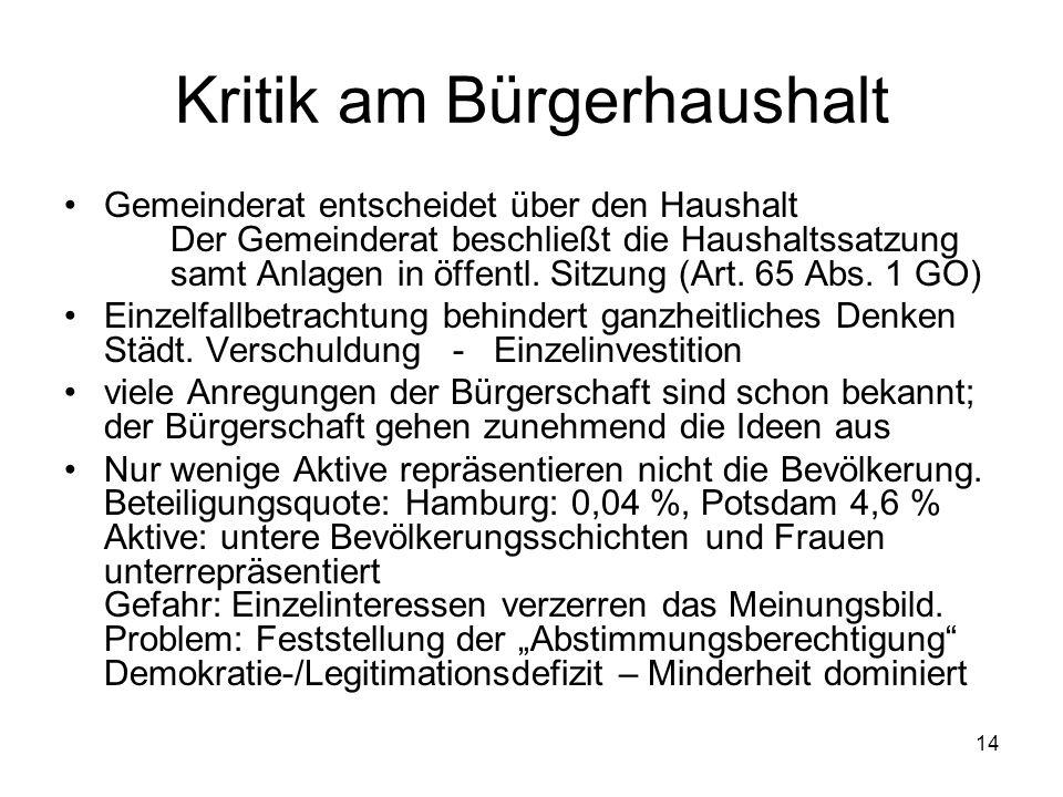 14 Kritik am Bürgerhaushalt Gemeinderat entscheidet über den Haushalt Der Gemeinderat beschließt die Haushaltssatzung samt Anlagen in öffentl. Sitzung