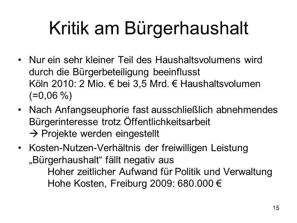 15 Kritik am Bürgerhaushalt Nur ein sehr kleiner Teil des Haushaltsvolumens wird durch die Bürgerbeteiligung beeinflusst Köln 2010: 2 Mio. bei 3,5 Mrd