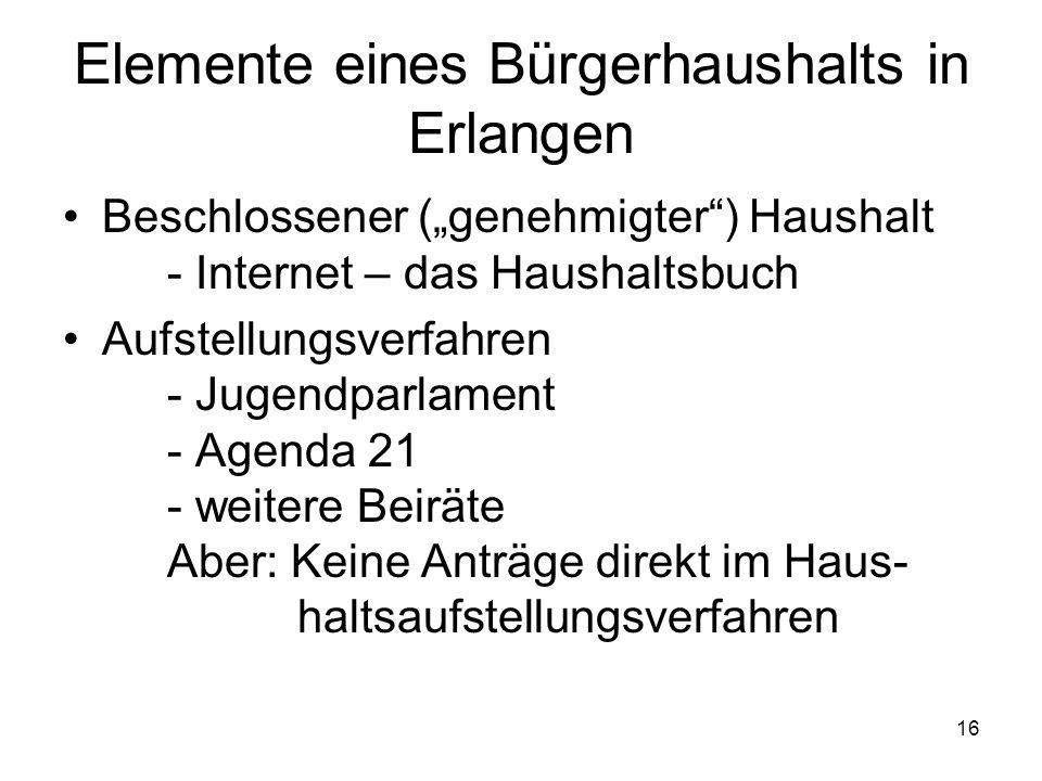 16 Elemente eines Bürgerhaushalts in Erlangen Beschlossener (genehmigter) Haushalt - Internet – das Haushaltsbuch Aufstellungsverfahren - Jugendparlam