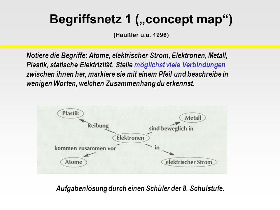 Begriffsnetz 1 (concept map) (Häußler u.a. 1996) Notiere die Begriffe: Atome, elektrischer Strom, Elektronen, Metall, Plastik, statische Elektrizität.