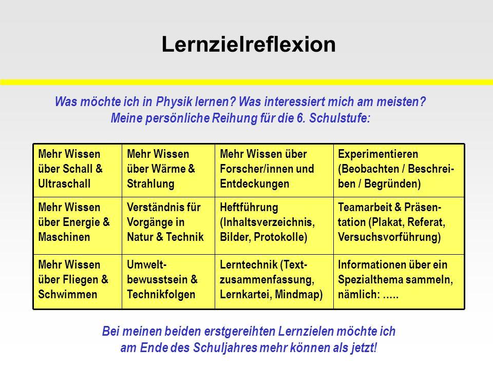 Lernzielreflexion Informationen über ein Spezialthema sammeln, nämlich: ….. Lerntechnik (Text- zusammenfassung, Lernkartei, Mindmap) Umwelt- bewusstse