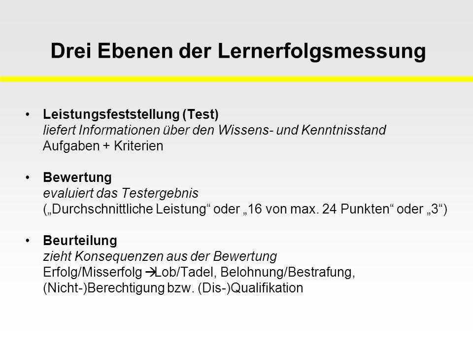 L.O.B. - Lernzielorientierte Beurteilung (http://www.modellschule.at)