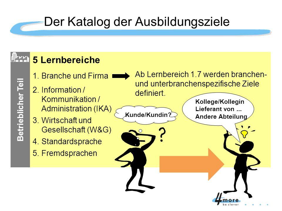 Betrieblicher Teil 5 Lernbereiche 1. Branche und Firma 2. Information / Kommunikation / Administration (IKA) 3. Wirtschaft und Gesellschaft (W&G) 4.St