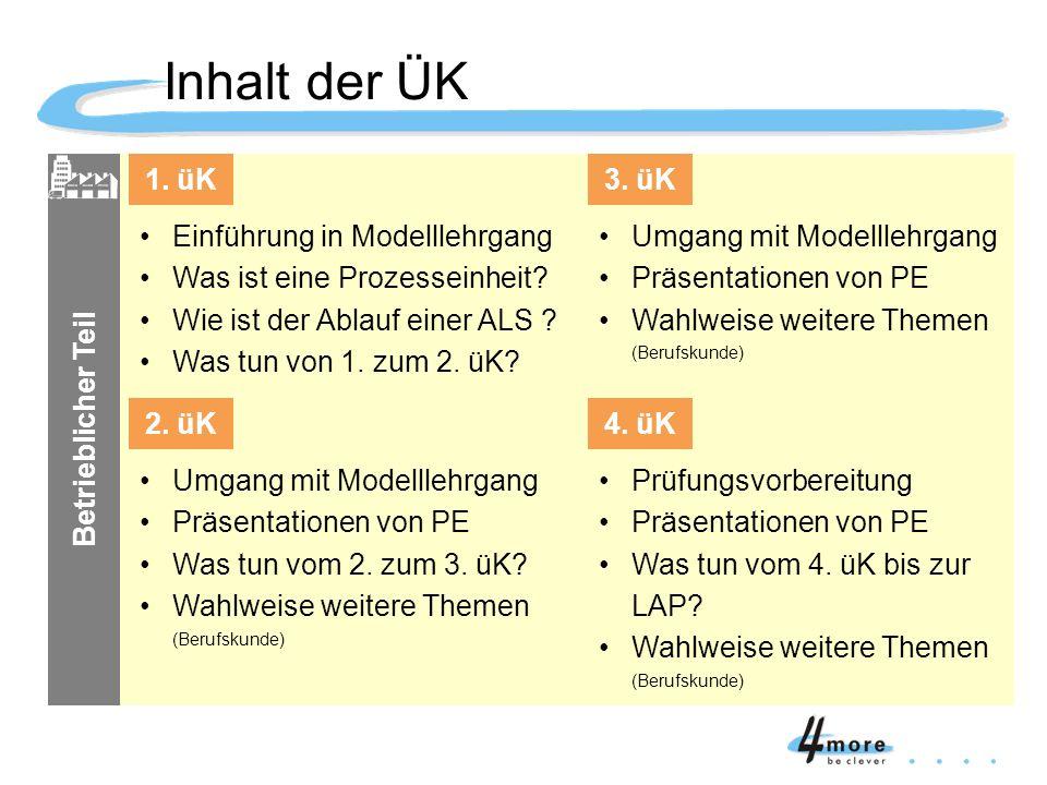 Betrieblicher Teil 1. üK Einführung in Modelllehrgang Was ist eine Prozesseinheit? Wie ist der Ablauf einer ALS ? Was tun von 1. zum 2. üK? 2. üK Umga