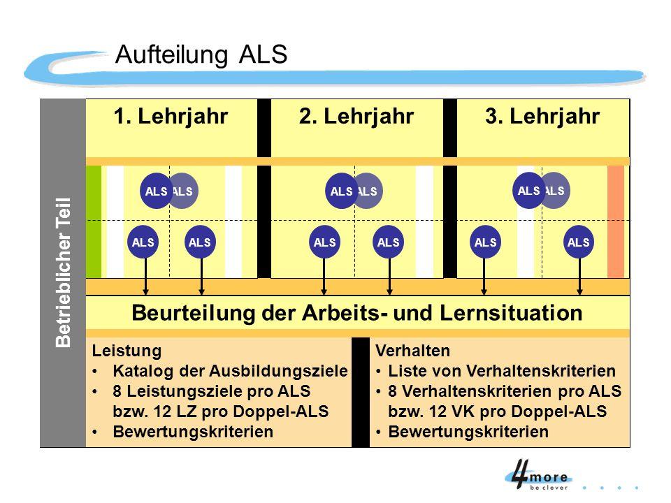 Aufteilung ALS Leistung Katalog der Ausbildungsziele 8 Leistungsziele pro ALS bzw. 12 LZ pro Doppel-ALS Bewertungskriterien Verhalten Liste von Verhal