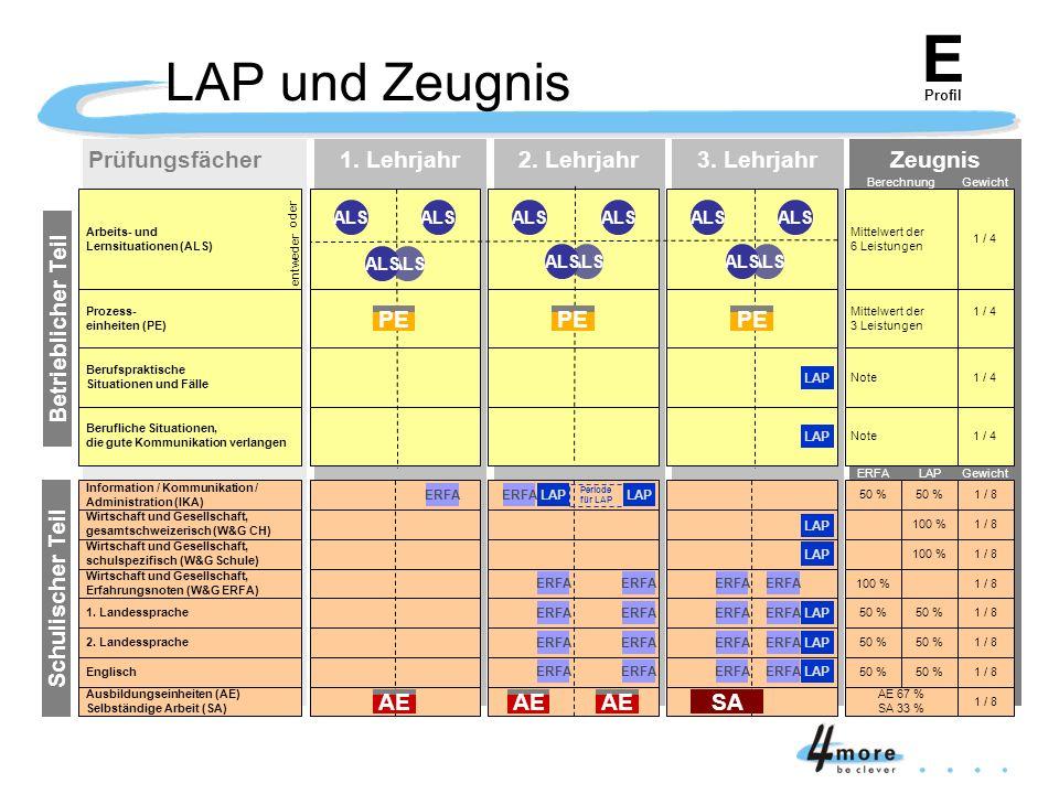 E Profil LAP und Zeugnis ALS entweder oder