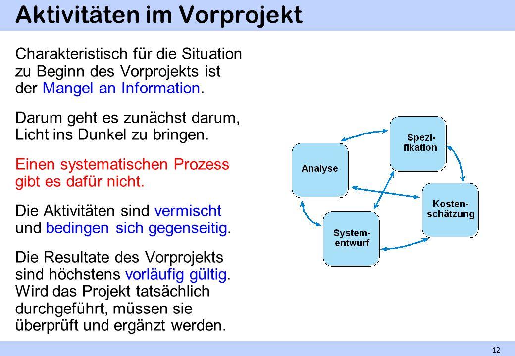 Aktivitäten im Vorprojekt Charakteristisch für die Situation zu Beginn des Vorprojekts ist der Mangel an Information. Darum geht es zunächst darum, Li