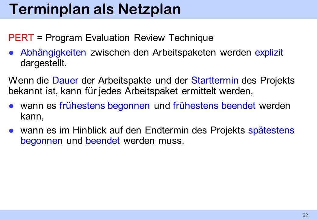 Terminplan als Netzplan PERT = Program Evaluation Review Technique Abhängigkeiten zwischen den Arbeitspaketen werden explizit dargestellt. Wenn die Da