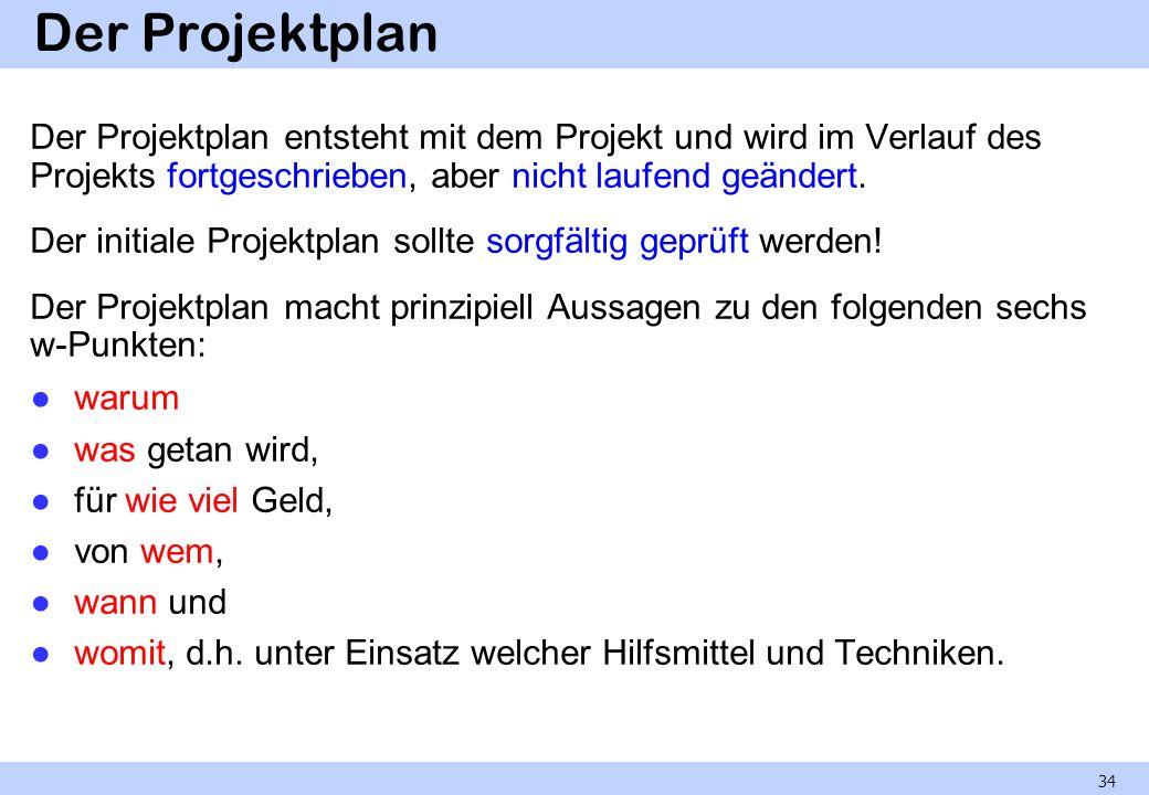 Der Projektplan Der Projektplan entsteht mit dem Projekt und wird im Verlauf des Projekts fortgeschrieben, aber nicht laufend geändert. Der initiale P