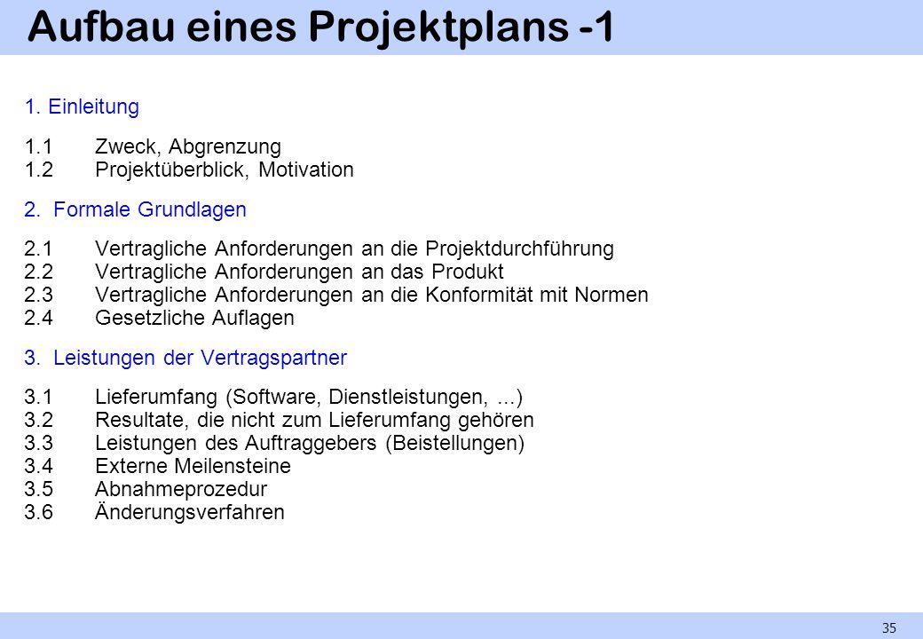 Aufbau eines Projektplans -1 1. Einleitung 1.1Zweck, Abgrenzung 1.2Projektüberblick, Motivation 2. Formale Grundlagen 2.1Vertragliche Anforderungen an