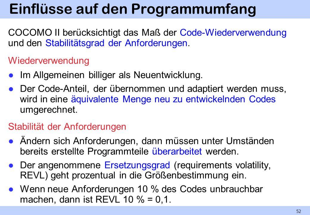 Einflüsse auf den Programmumfang COCOMO II berücksichtigt das Maß der Code-Wiederverwendung und den Stabilitätsgrad der Anforderungen. Wiederverwendun