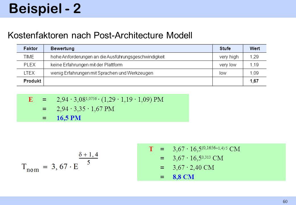 Beispiel - 2 Kostenfaktoren nach Post-Architecture Modell 60 FaktorBewertungStufeWert TIMEhohe Anforderungen an die Ausführungsgeschwindigkeitvery hig