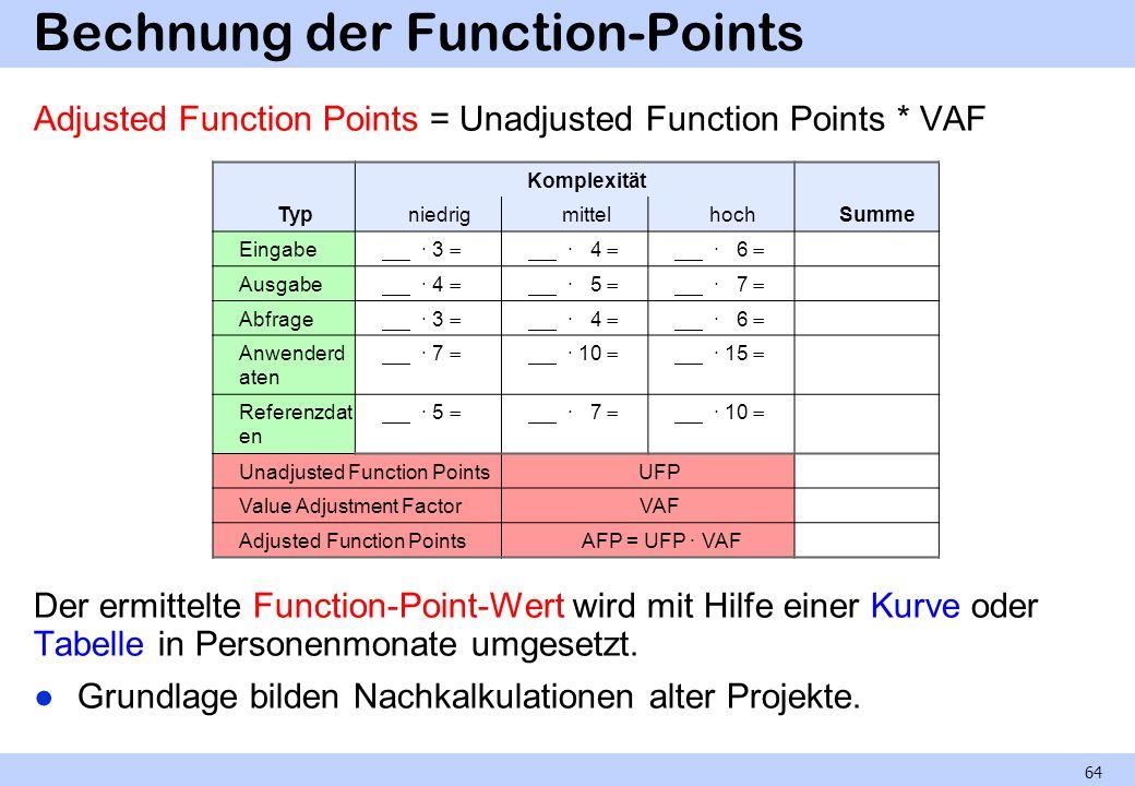Bechnung der Function-Points Adjusted Function Points = Unadjusted Function Points * VAF Der ermittelte Function-Point-Wert wird mit Hilfe einer Kurve