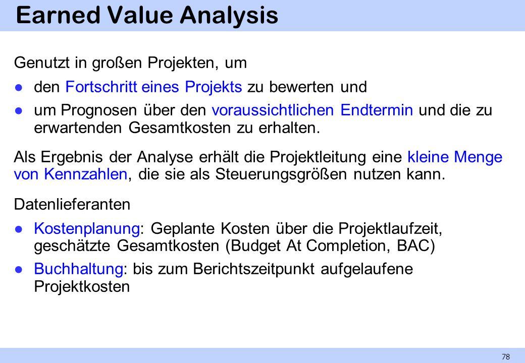 Earned Value Analysis Genutzt in großen Projekten, um den Fortschritt eines Projekts zu bewerten und um Prognosen über den voraussichtlichen Endtermin