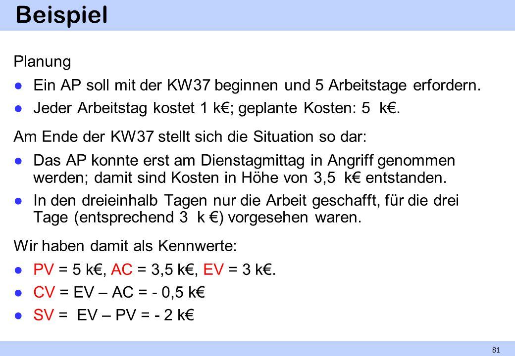 Beispiel Planung Ein AP soll mit der KW37 beginnen und 5 Arbeitstage erfordern. Jeder Arbeitstag kostet 1 k; geplante Kosten: 5 k. Am Ende der KW37 st