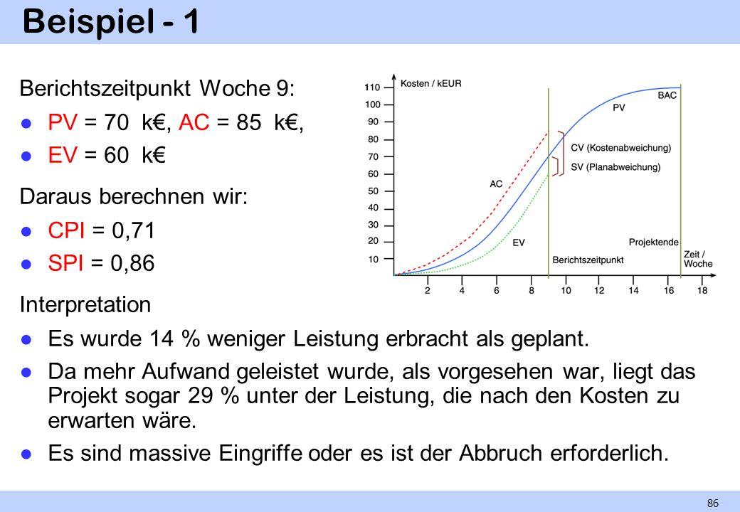 Beispiel - 1 Berichtszeitpunkt Woche 9: PV = 70 k, AC = 85 k, EV = 60 k Daraus berechnen wir: CPI = 0,71 SPI = 0,86 Interpretation Es wurde 14 % wenig