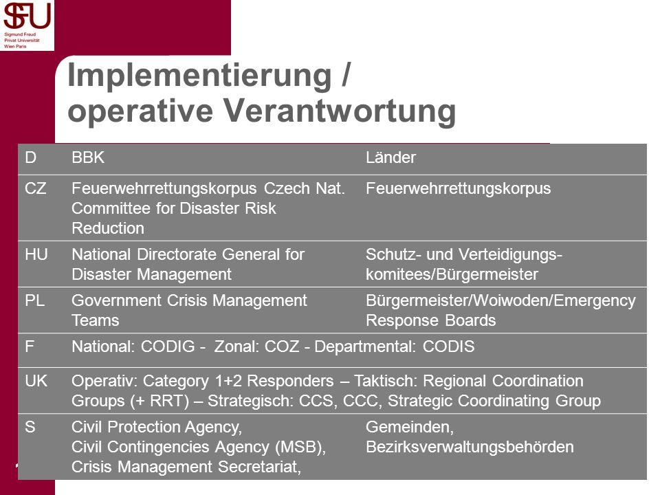 Institut für Sicherheitsforschung 12 Implementierung / operative Verantwortung 12 DBBKLänder CZFeuerwehrrettungskorpus Czech Nat.