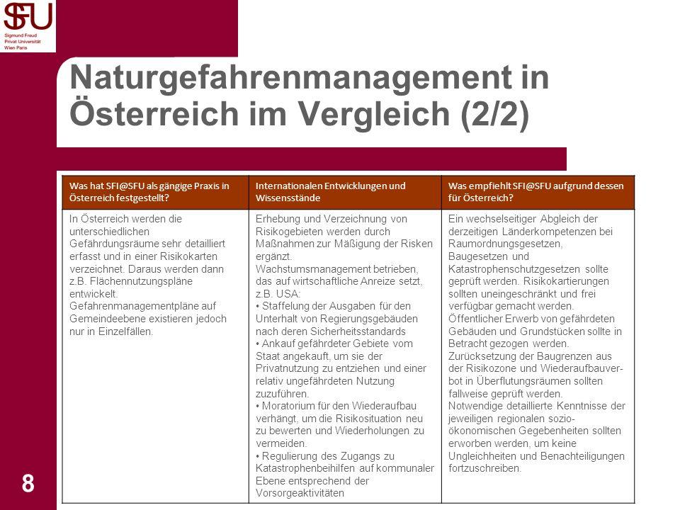Institut für Sicherheitsforschung 8 Naturgefahrenmanagement in Österreich im Vergleich (2/2) Was hat SFI@SFU als gängige Praxis in Österreich festgestellt.