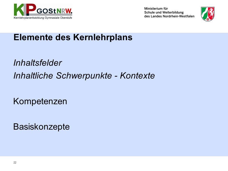 Elemente des Kernlehrplans Inhaltsfelder Inhaltliche Schwerpunkte - Kontexte Kompetenzen Basiskonzepte 22
