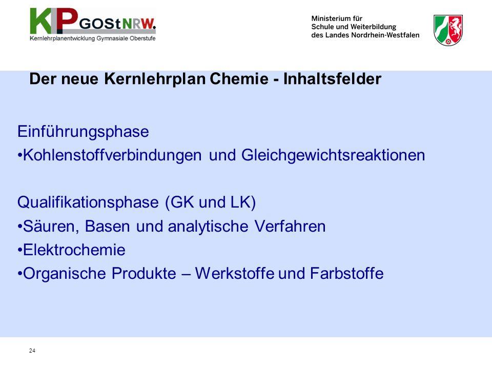 Der neue Kernlehrplan Chemie - Inhaltsfelder Einführungsphase Kohlenstoffverbindungen und Gleichgewichtsreaktionen Qualifikationsphase (GK und LK) Säu