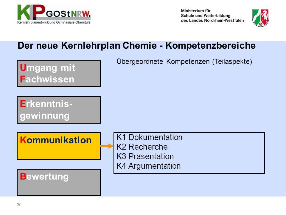 Der neue Kernlehrplan Chemie - Kompetenzbereiche K1 Dokumentation K2 Recherche K3 Präsentation K4 Argumentation Umgang mit Fachwissen Erkenntnis- gewinnung Kommunikation Bewertung Übergeordnete Kompetenzen (Teilaspekte) 32