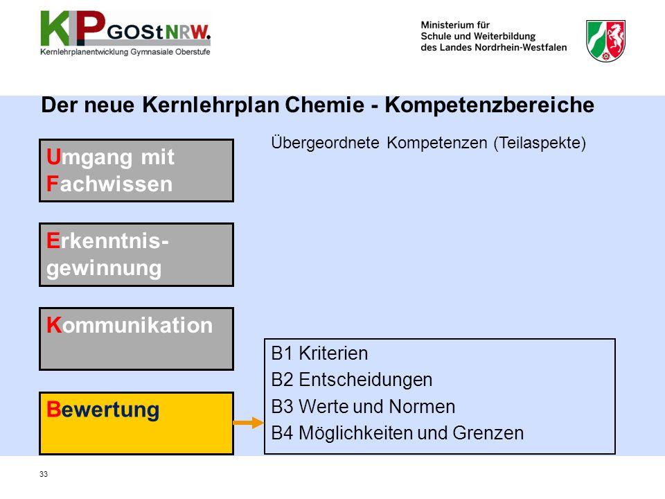 Der neue Kernlehrplan Chemie - Kompetenzbereiche B1 Kriterien B2 Entscheidungen B3 Werte und Normen B4 Möglichkeiten und Grenzen Umgang mit Fachwissen Erkenntnis- gewinnung Kommunikation Bewertung Übergeordnete Kompetenzen (Teilaspekte) 33