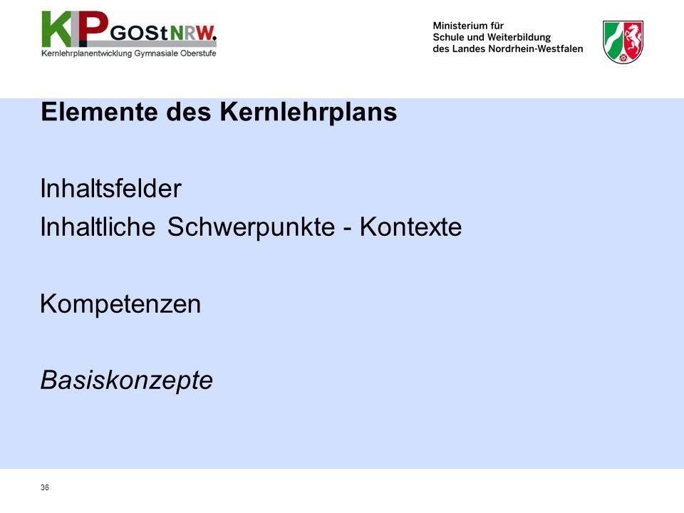 Elemente des Kernlehrplans Inhaltsfelder Inhaltliche Schwerpunkte - Kontexte Kompetenzen Basiskonzepte 36