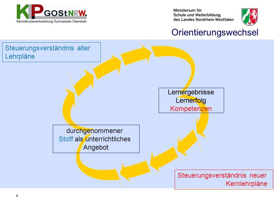 Kompetenzbereiche ( fortgeführt aus der Sekundarstufe I) Umgang mit Fachwissen Erkenntnisgewinnung Kommunikation Bewertung 16