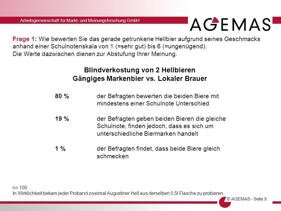 Arbeitsgemeinschaft für Markt- und Meinungsforschung GmbH © AGEMAS - Seite 5 der Befragten bewerten die beiden Biere mit mindestens einer Schulnote Un