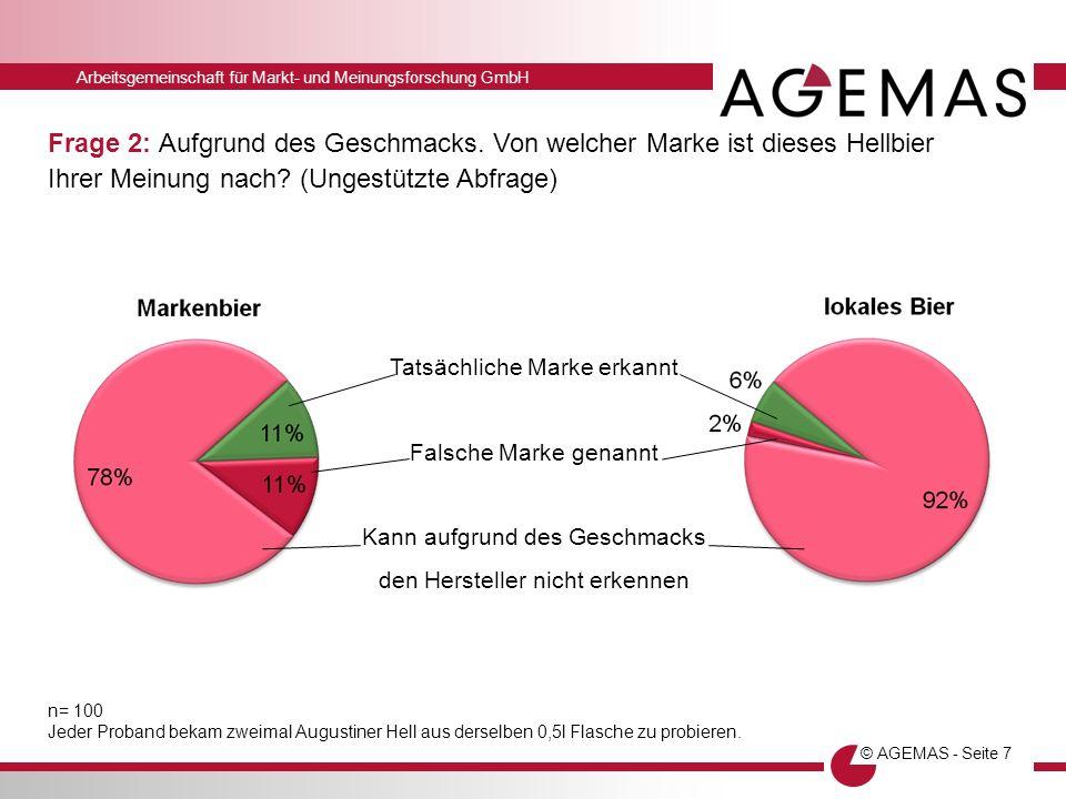 Arbeitsgemeinschaft für Markt- und Meinungsforschung GmbH © AGEMAS - Seite 7 Frage 2: Aufgrund des Geschmacks. Von welcher Marke ist dieses Hellbier I