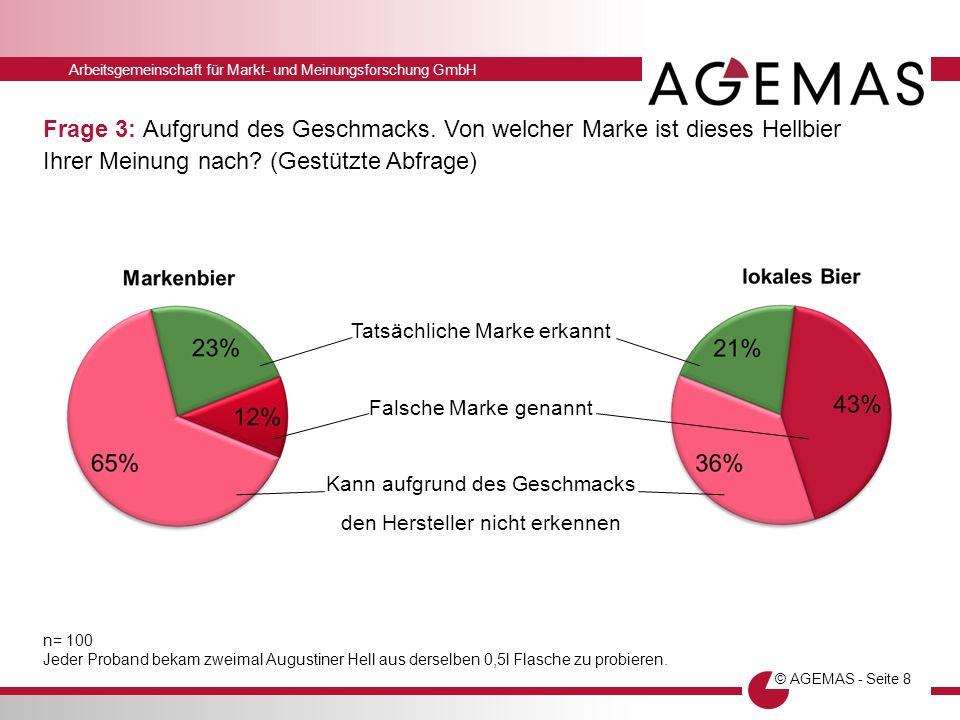 Arbeitsgemeinschaft für Markt- und Meinungsforschung GmbH © AGEMAS - Seite 8 Frage 3: Aufgrund des Geschmacks. Von welcher Marke ist dieses Hellbier I