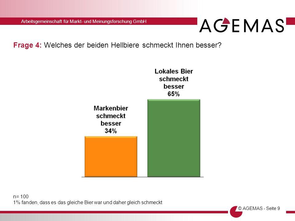 Arbeitsgemeinschaft für Markt- und Meinungsforschung GmbH © AGEMAS - Seite 9 n= 100 1% fanden, dass es das gleiche Bier war und daher gleich schmeckt