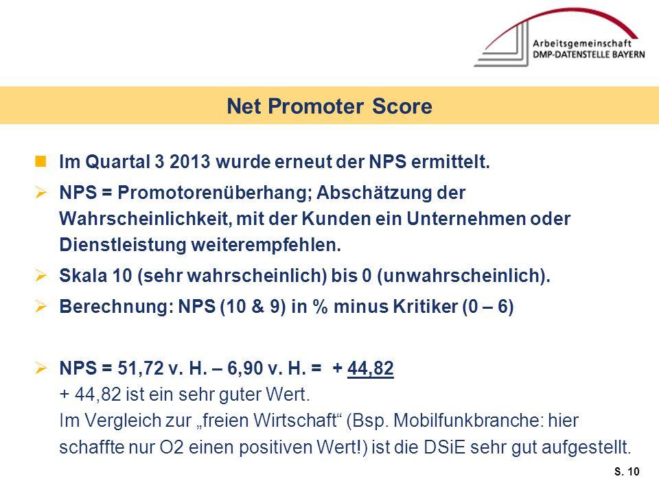 S. 10 Im Quartal 3 2013 wurde erneut der NPS ermittelt. NPS = Promotorenüberhang; Abschätzung der Wahrscheinlichkeit, mit der Kunden ein Unternehmen o