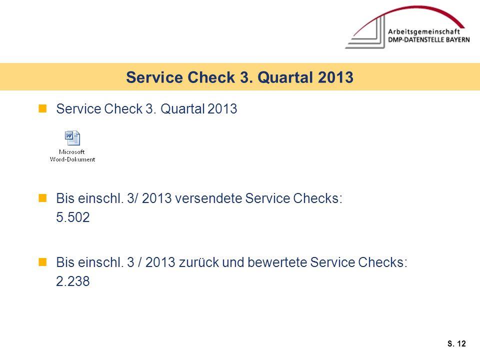 S. 12 Service Check 3. Quartal 2013 Bis einschl. 3/ 2013 versendete Service Checks: 5.502 Bis einschl. 3 / 2013 zurück und bewertete Service Checks: 2
